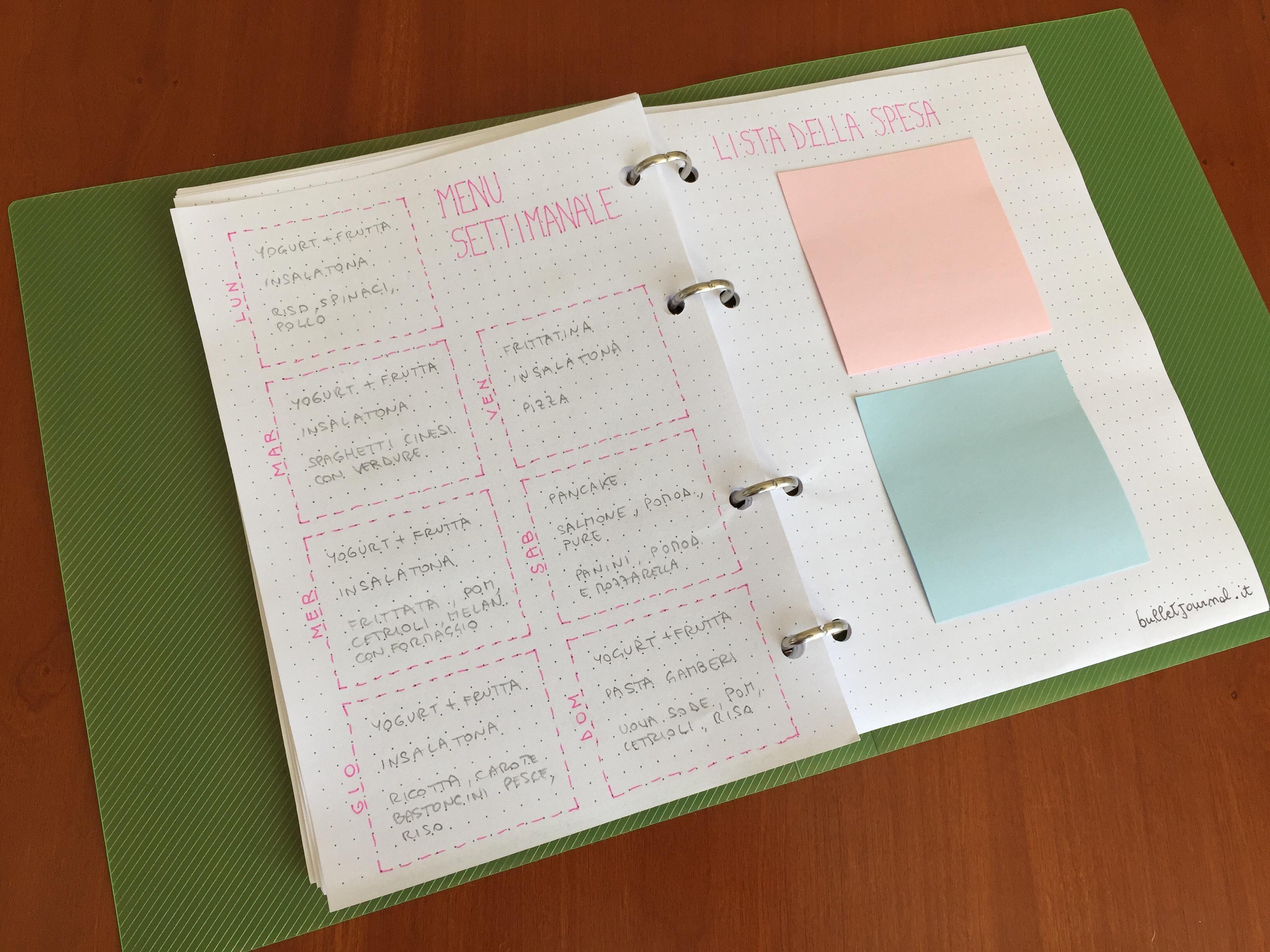 Organizzare Il Menu Della Settimana come pianificare il menù settimanale con il bullet journal